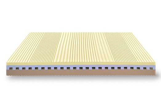 Outlet matresess 30%-Matresses Dorsal Matrix Basic Green Cotton