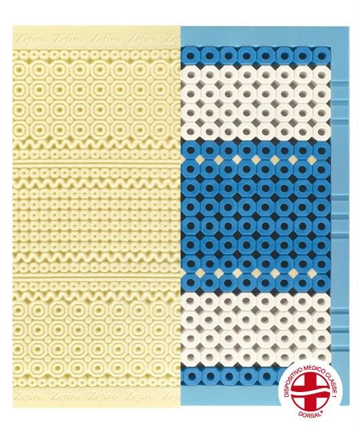 Outlet мострени матраци София с 30% отстъпка-Матрак Dorsal – Zefiro 108 Naturargento Cotton