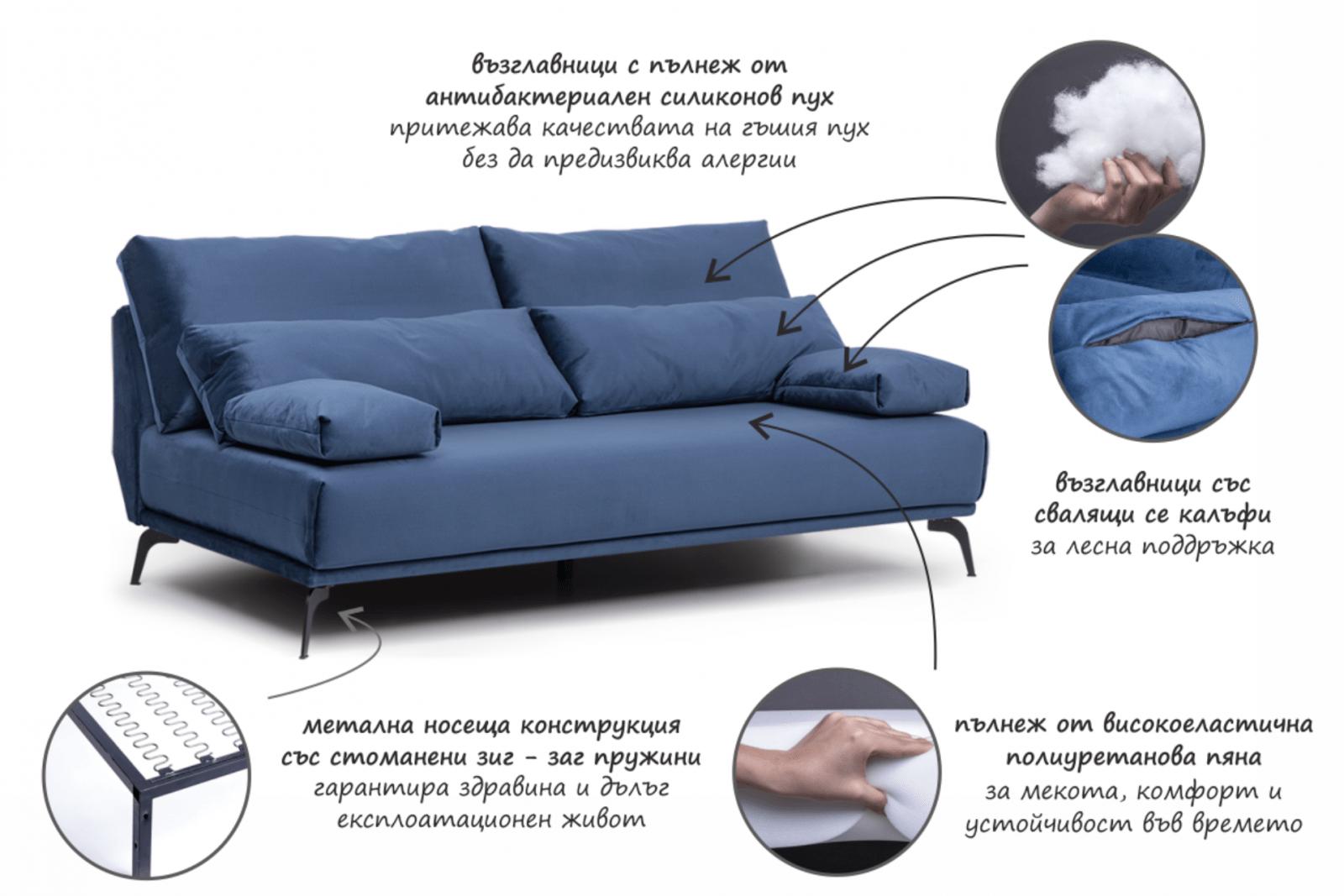 Мека мебел Велвет  Ергодизайн